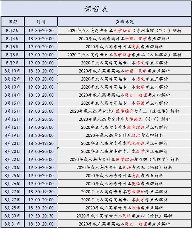 重磅!2020年江苏成人高考8月直播课开播啦!