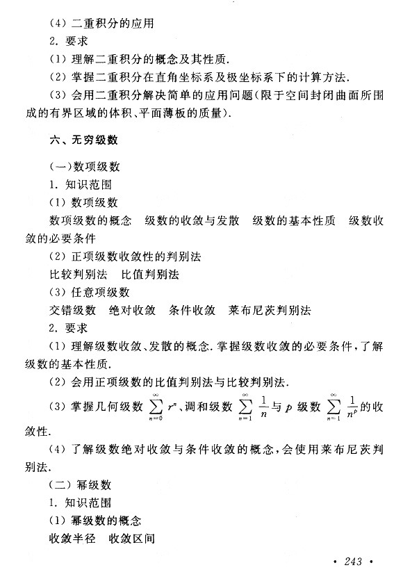 2021年江苏成人高考专升本层次《高等数学(一)》科目考试大纲