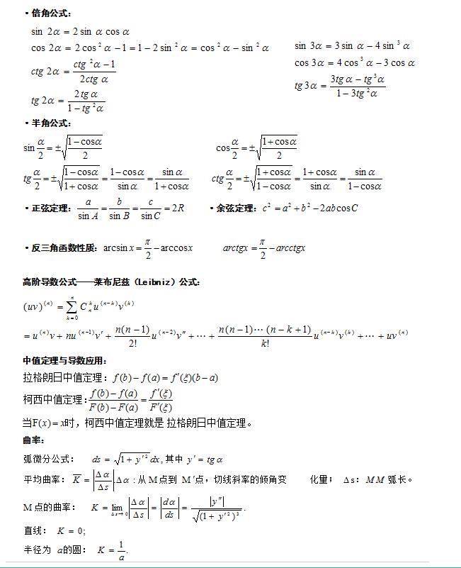 2021年江苏成人高考专升本高数(二)常用公式